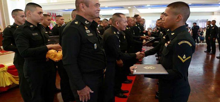 การสอบเข้ารับราชการทหารยศนายสิบมี่กี่ประเภท